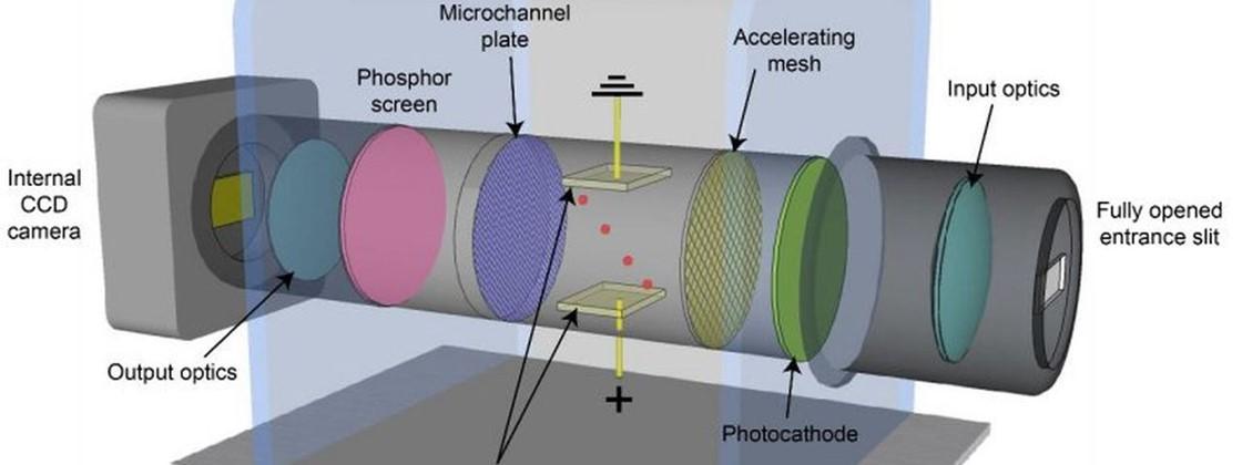 Câmera mais rápida do mundo tira 70 trilhões de fotos por segundo